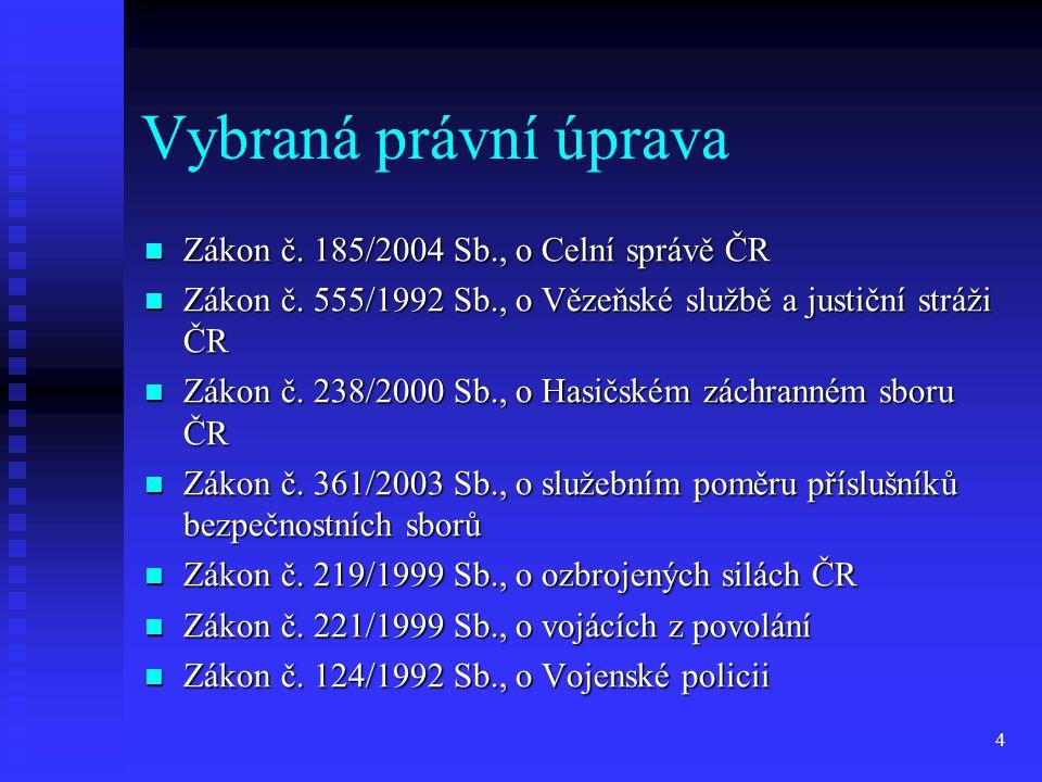 Vybraná právní úprava Zákon č. 185/2004 Sb., o Celní správě ČR Zákon č. 185/2004 Sb., o Celní správě ČR Zákon č. 555/1992 Sb., o Vězeňské službě a jus
