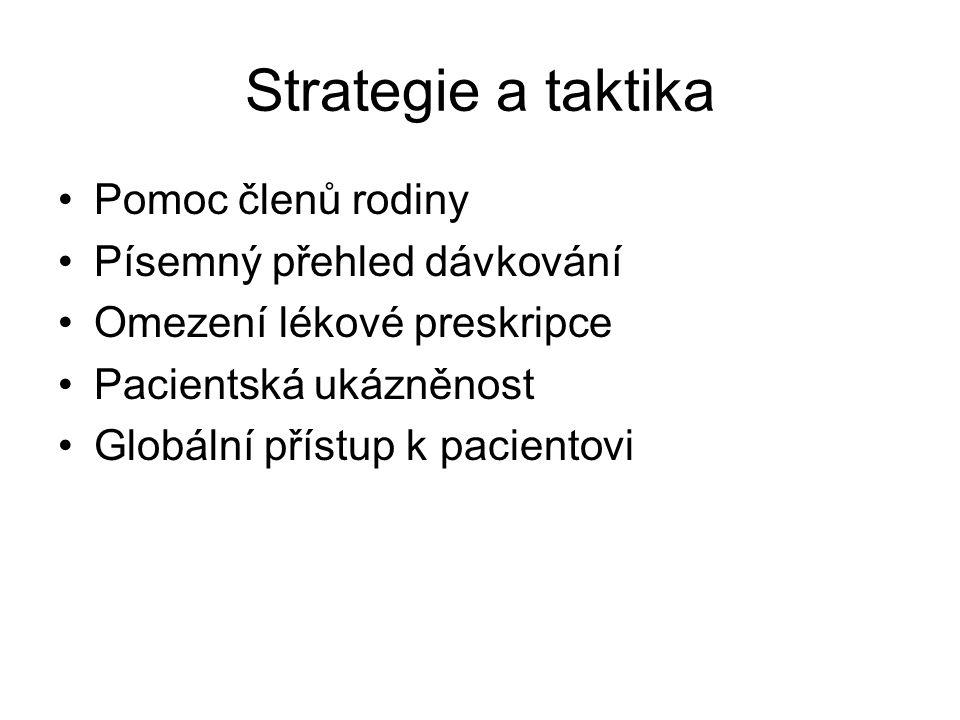 Strategie a taktika Pomoc členů rodiny Písemný přehled dávkování Omezení lékové preskripce Pacientská ukázněnost Globální přístup k pacientovi
