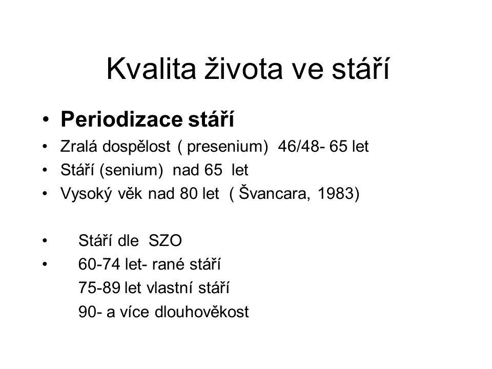 Kvalita života ve stáří Periodizace podle úrovně aktivity –65 – 74 let – mladí senioři ( adaptace na penzi, volný čas, aktivity) –75 – 84 let – staří senioři ( změna funkční zdatnosti, zdravotní problémy, atypický růběh chorob) –85 a více let – velmi staří senioři ( soběstačnost) ( Mühlpachr,2004)