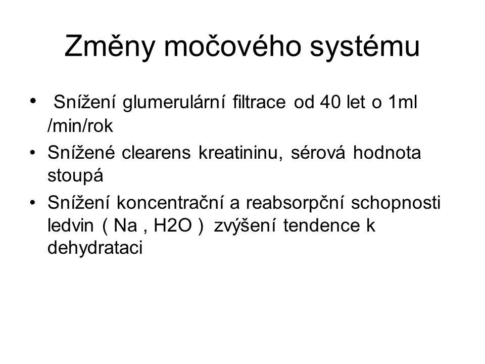 Změny močového systému Snížení glumerulární filtrace od 40 let o 1ml /min/rok Snížené clearens kreatininu, sérová hodnota stoupá Snížení koncentrační a reabsorpční schopnosti ledvin ( Na, H2O ) zvýšení tendence k dehydrataci