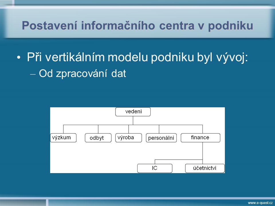 www.e-quest.cz Postavení informačního centra v podniku Při vertikálním modelu podniku byl vývoj: – Od zpracování dat