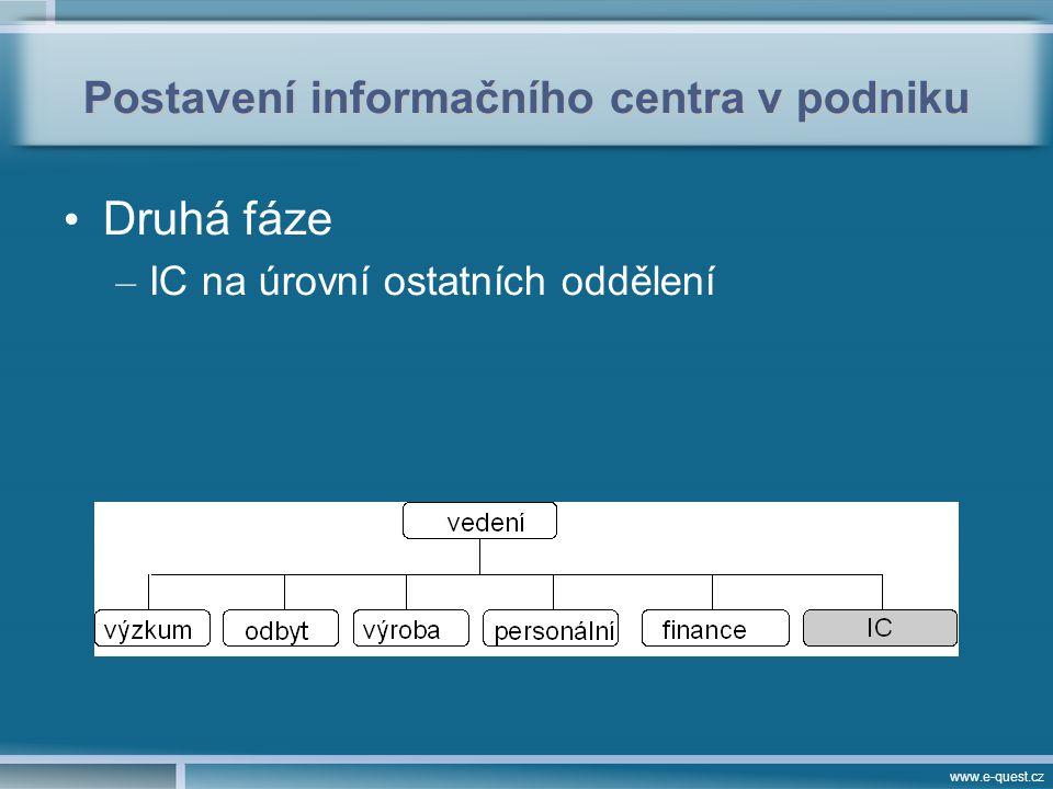 www.e-quest.cz Postavení informačního centra v podniku Druhá fáze – IC na úrovní ostatních oddělení