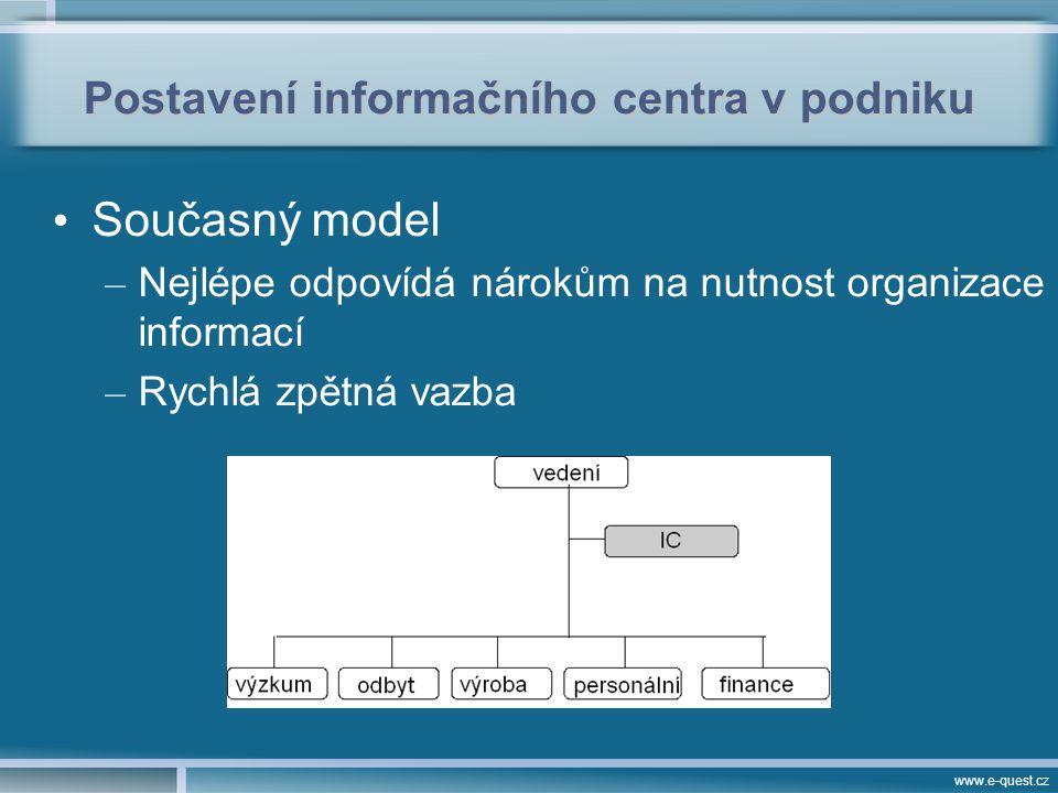 www.e-quest.cz Postavení informačního centra v podniku Současný model – Nejlépe odpovídá nárokům na nutnost organizace informací – Rychlá zpětná vazba