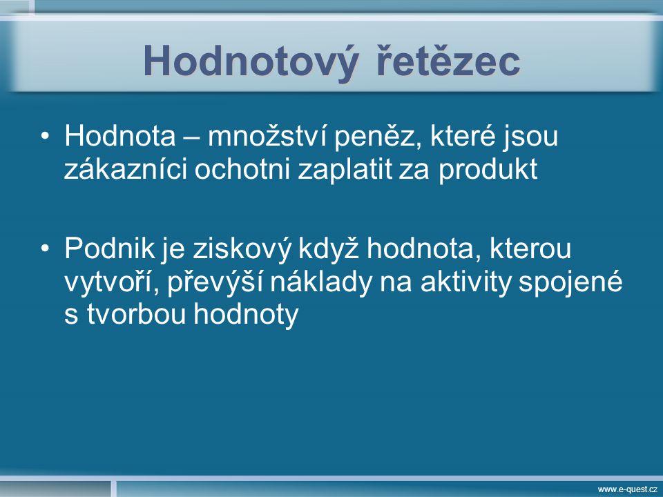 www.e-quest.cz Hodnotový řetězec Hodnota – množství peněz, které jsou zákazníci ochotni zaplatit za produkt Podnik je ziskový když hodnota, kterou vytvoří, převýší náklady na aktivity spojené s tvorbou hodnoty
