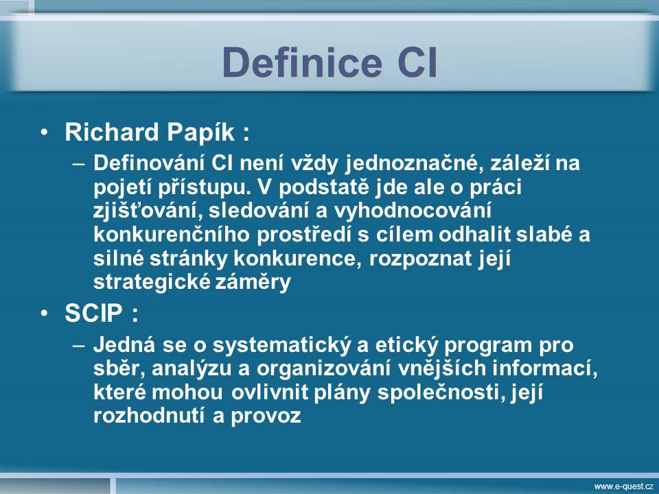 www.e-quest.cz Definice CI Richard Papík : –Definování CI není vždy jednoznačné, záleží na pojetí přístupu.