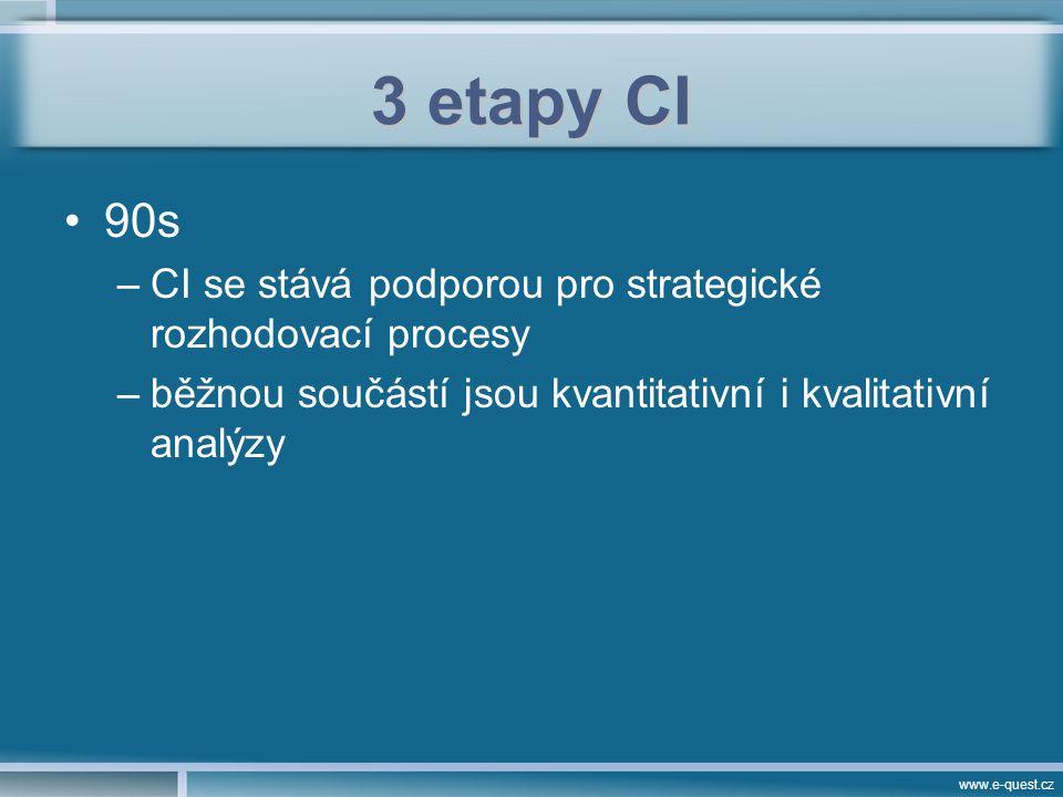 www.e-quest.cz 3 etapy CI 90s –CI se stává podporou pro strategické rozhodovací procesy –běžnou součástí jsou kvantitativní i kvalitativní analýzy