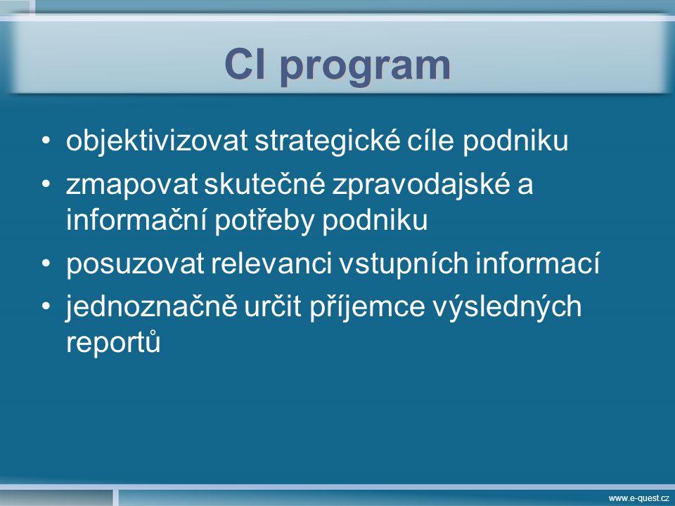 www.e-quest.cz CI program objektivizovat strategické cíle podniku zmapovat skutečné zpravodajské a informační potřeby podniku posuzovat relevanci vstupních informací jednoznačně určit příjemce výsledných reportů