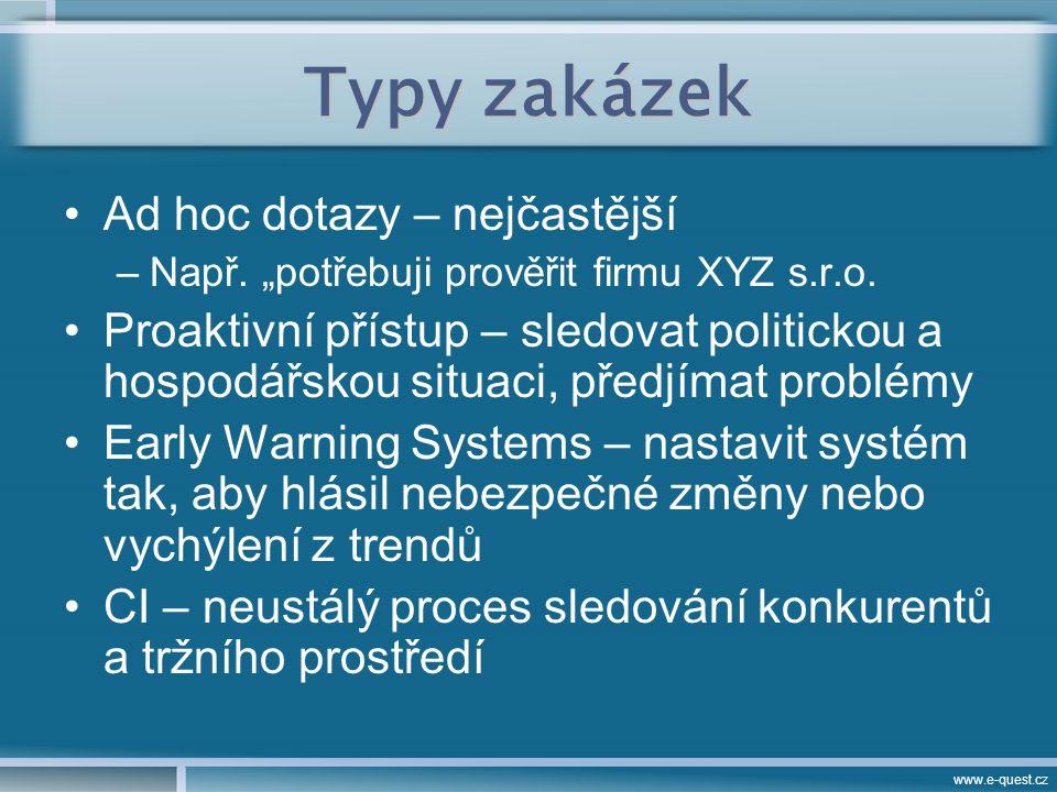 www.e-quest.cz 3 varianty rozsahu CI mikro – konkurence 2 pekáren na jedné ulici makro – 2 větší firmy (s.r.o., a.s.) globální – mezi korporacemi, státy, při válkách
