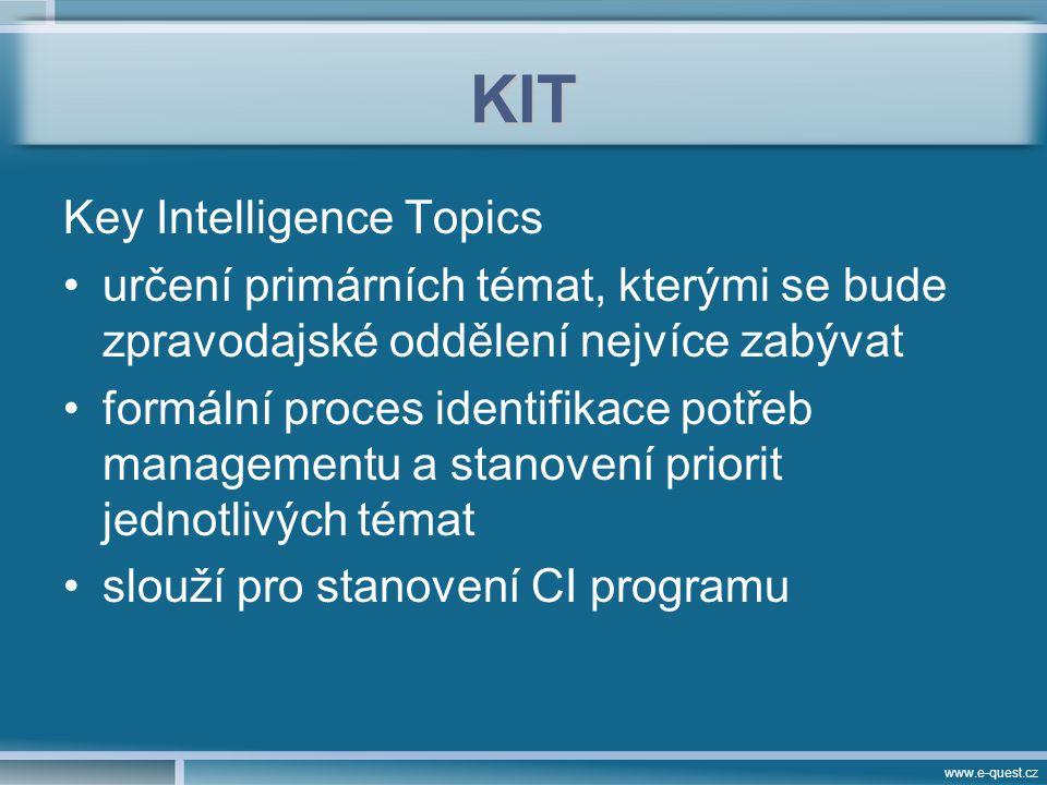 www.e-quest.cz KIT Key Intelligence Topics určení primárních témat, kterými se bude zpravodajské oddělení nejvíce zabývat formální proces identifikace potřeb managementu a stanovení priorit jednotlivých témat slouží pro stanovení CI programu