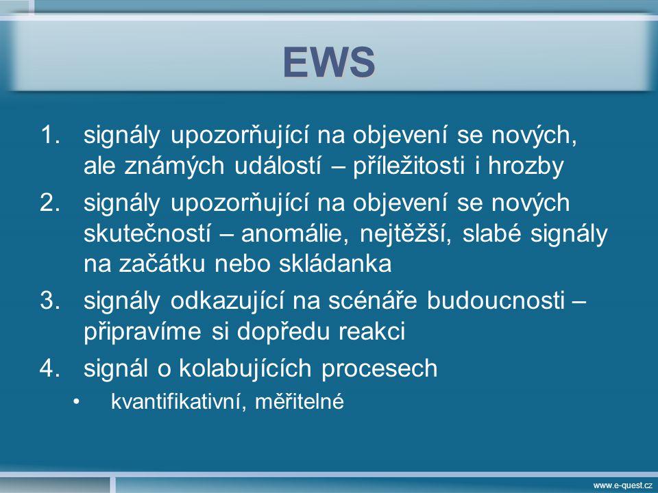 www.e-quest.cz EWS 1.signály upozorňující na objevení se nových, ale známých událostí – příležitosti i hrozby 2.signály upozorňující na objevení se nových skutečností – anomálie, nejtěžší, slabé signály na začátku nebo skládanka 3.signály odkazující na scénáře budoucnosti – připravíme si dopředu reakci 4.signál o kolabujících procesech kvantifikativní, měřitelné
