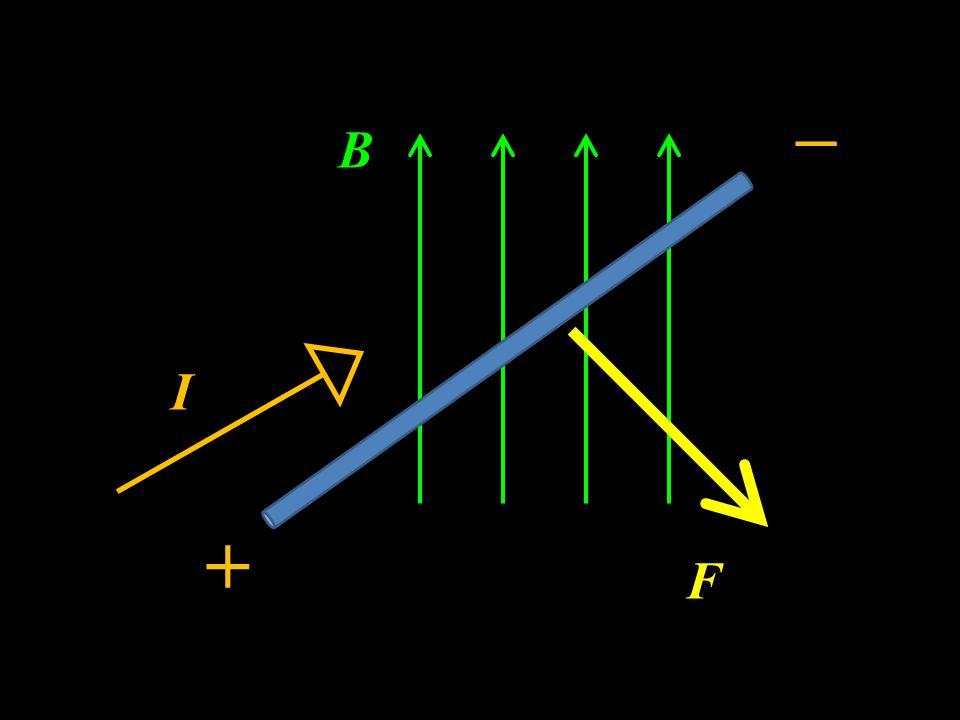 Velikost magnetické síly závisí na: - proudu - síle magnetického pole - délce vodiče - úhlu mezi vodičem a indukčními čarami