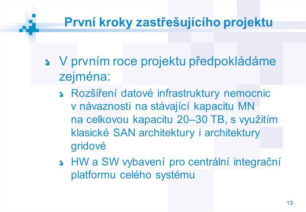 13 První kroky zastřešujícího projektu V prvním roce projektu předpokládáme zejména: Rozšíření datové infrastruktury nemocnic v návaznosti na stávající kapacitu MN na celkovou kapacitu 20–30 TB, s využitím klasické SAN architektury i architektury gridové HW a SW vybavení pro centrální integrační platformu celého systému