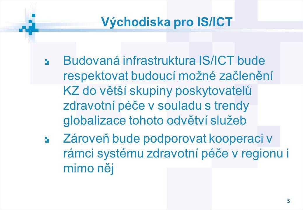5 Východiska pro IS/ICT Budovaná infrastruktura IS/ICT bude respektovat budoucí možné začlenění KZ do větší skupiny poskytovatelů zdravotní péče v souladu s trendy globalizace tohoto odvětví služeb Zároveň bude podporovat kooperaci v rámci systému zdravotní péče v regionu i mimo něj