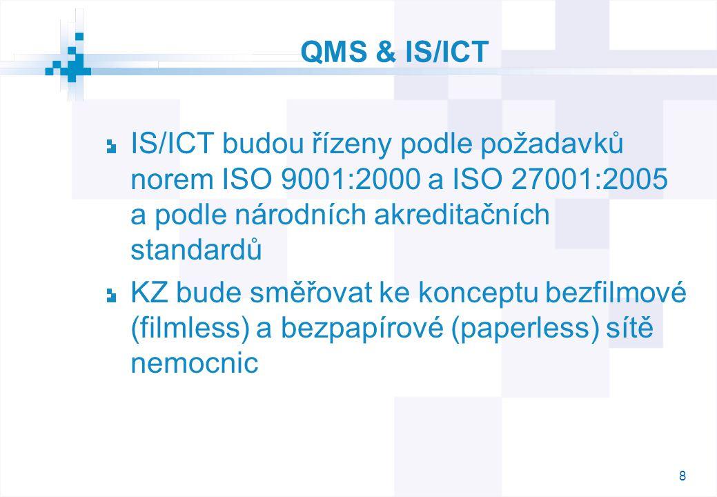 19 Spolupracujme … M Martin.Zeman@mnul.cz