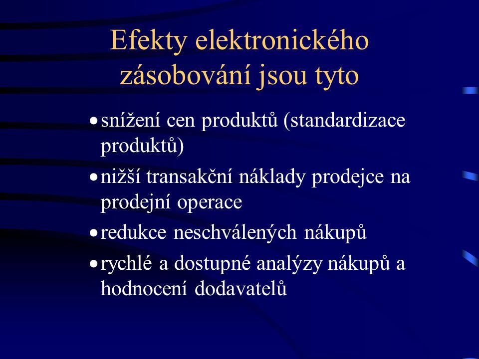 Efekty elektronického zásobování jsou tyto  snížení cen produktů (standardizace produktů)  nižší transakční náklady prodejce na prodejní operace  r