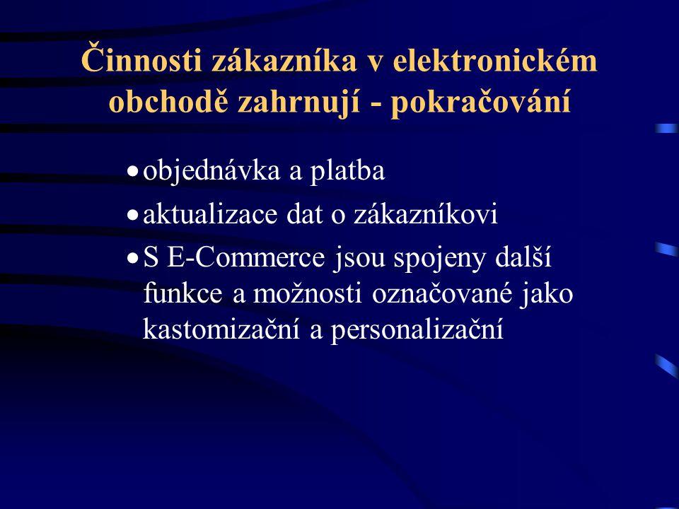 Aplikace E-Commerce se člení  statická řešení, tj.