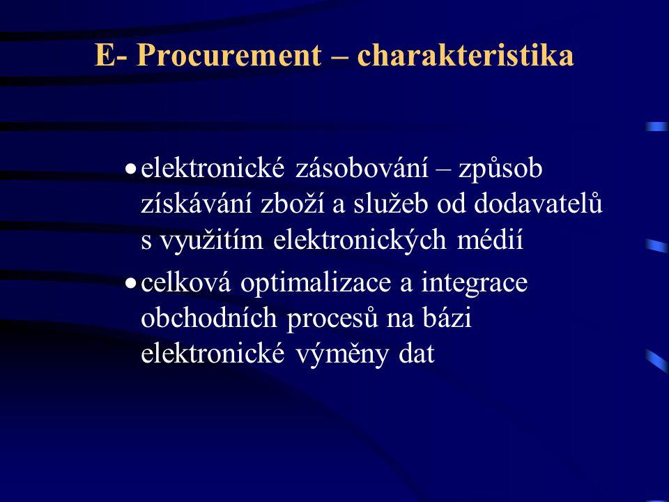E- Procurement – charakteristika  elektronické zásobování – způsob získávání zboží a služeb od dodavatelů s využitím elektronických médií  celková o