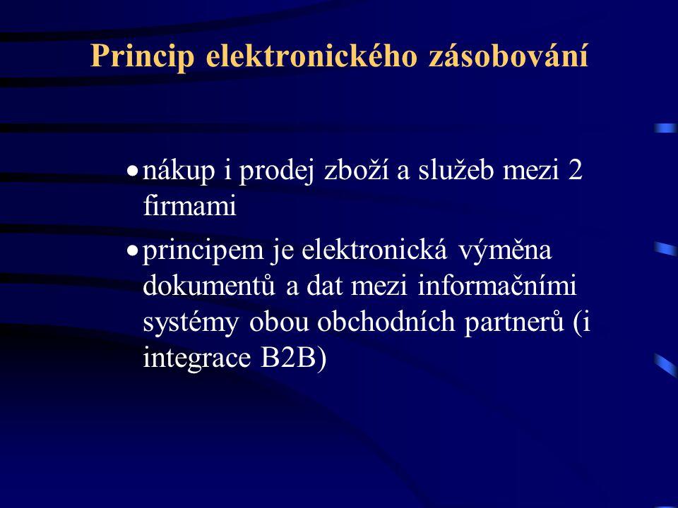 Princip elektronického zásobování  nákup i prodej zboží a služeb mezi 2 firmami  principem je elektronická výměna dokumentů a dat mezi informačními