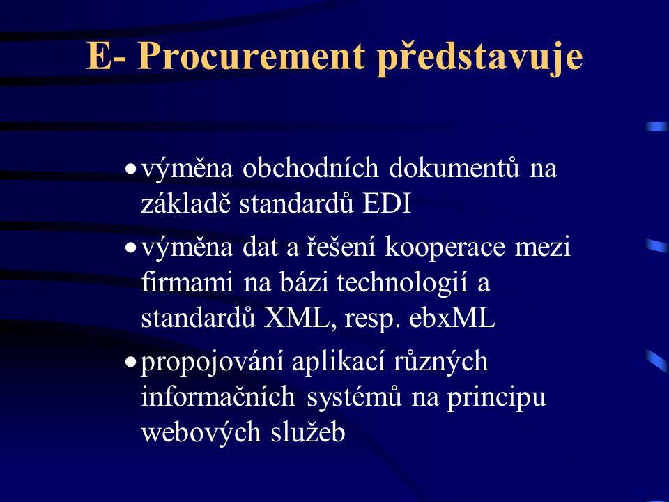 E- Procurement představuje  výměna obchodních dokumentů na základě standardů EDI  výměna dat a řešení kooperace mezi firmami na bázi technologií a standardů XML, resp.