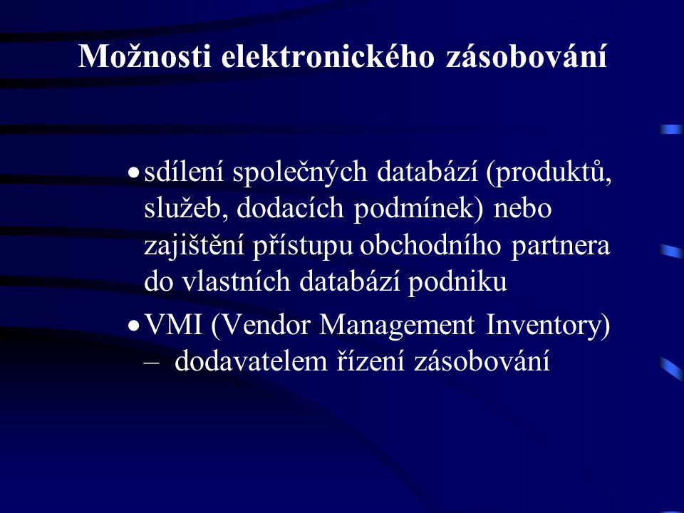 Možnosti elektronického zásobování  přesunutí aktivity a odpovědnosti za doplňování zásob na dodavatele  dodavatel sleduje u zákazníka stav zásob zboží a dle pravidel a smlouvy je automaticky doplňuje
