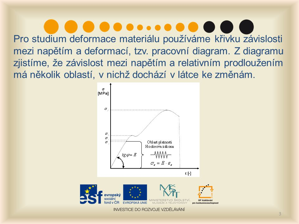 3 Pro studium deformace materiálu používáme křivku závislosti mezi napětím a deformací, tzv. pracovní diagram. Z diagramu zjistíme, že závislost mezi