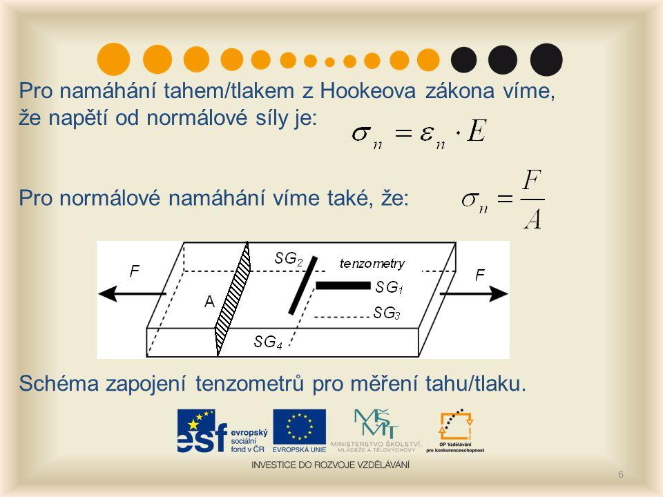 6 Pro namáhání tahem/tlakem z Hookeova zákona víme, že napětí od normálové síly je: Pro normálové namáhání víme také, že: Schéma zapojení tenzometrů p
