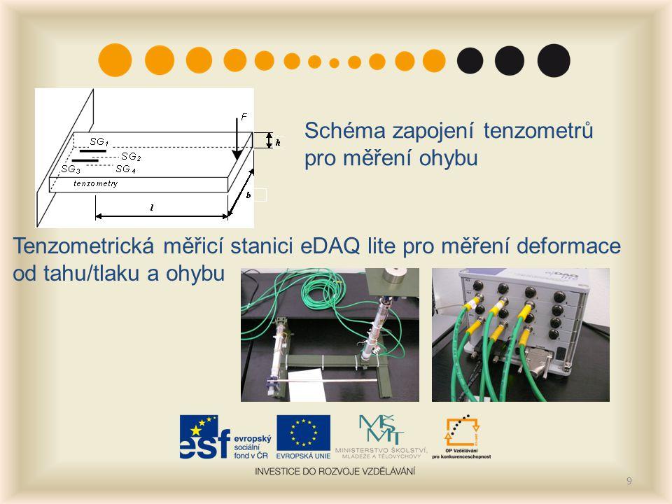 10 Výběr zapojení tenzometrů a výpočet hledaného napětí od ohybového momentu dle změřeného přetvoření tenzometru
