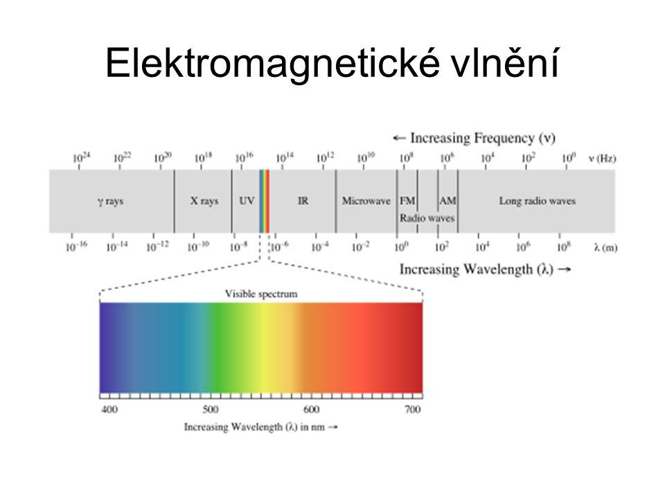 Viditelné světlo Frekvence 3.8×10 14 Hz až 7.5×10 14 Hz Vlnová délka 800nm – 400nm = 8-4×10 -7 m