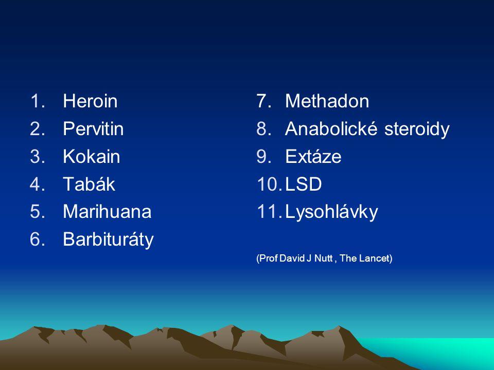1.Heroin 2.Pervitin 3.Kokain 4.Tabák 5.Marihuana 6.Barbituráty 7.Methadon 8. 8.Anabolické steroidy 9. 9.Extáze 10. 10.LSD 11. 11.Lysohlávky (Prof Davi