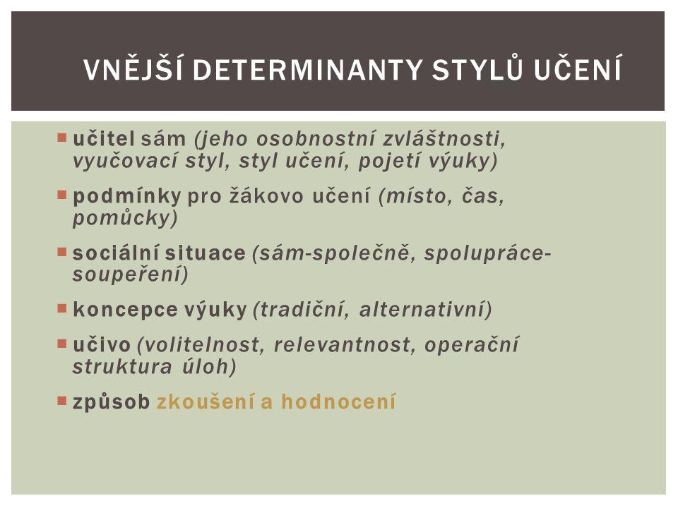  učitel sám (jeho osobnostní zvláštnosti, vyučovací styl, styl učení, pojetí výuky)  podmínky pro žákovo učení (místo, čas, pomůcky)  sociální situ