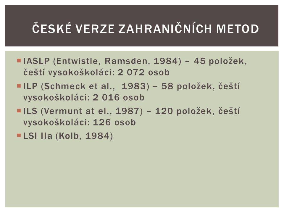  IASLP (Entwistle, Ramsden, 1984) – 45 položek, čeští vysokoškoláci: 2 072 osob  ILP (Schmeck et al., 1983) – 58 položek, čeští vysokoškoláci: 2 016