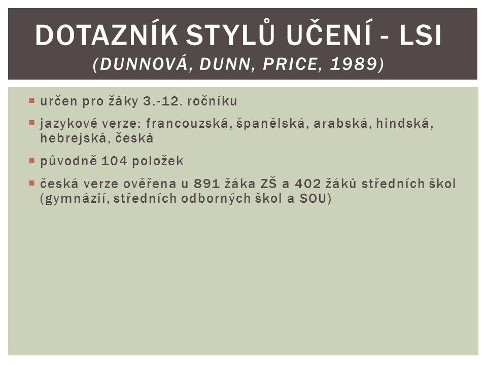  určen pro žáky 3.-12. ročníku  jazykové verze: francouzská, španělská, arabská, hindská, hebrejská, česká  původně 104 položek  česká verze ověře