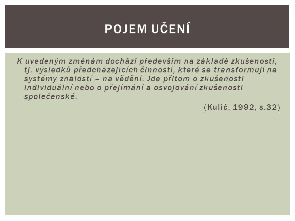 IASLP (Entwistle, Ramsden, 1984) – 45 položek, čeští vysokoškoláci: 2 072 osob  ILP (Schmeck et al., 1983) – 58 položek, čeští vysokoškoláci: 2 016 osob  ILS (Vermunt at el., 1987) – 120 položek, čeští vysokoškoláci: 126 osob  LSI IIa (Kolb, 1984) ČESKÉ VERZE ZAHRANIČNÍCH METOD