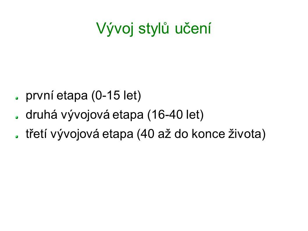 Vývoj stylů učení první etapa (0-15 let) druhá vývojová etapa (16-40 let) třetí vývojová etapa (40 až do konce života)