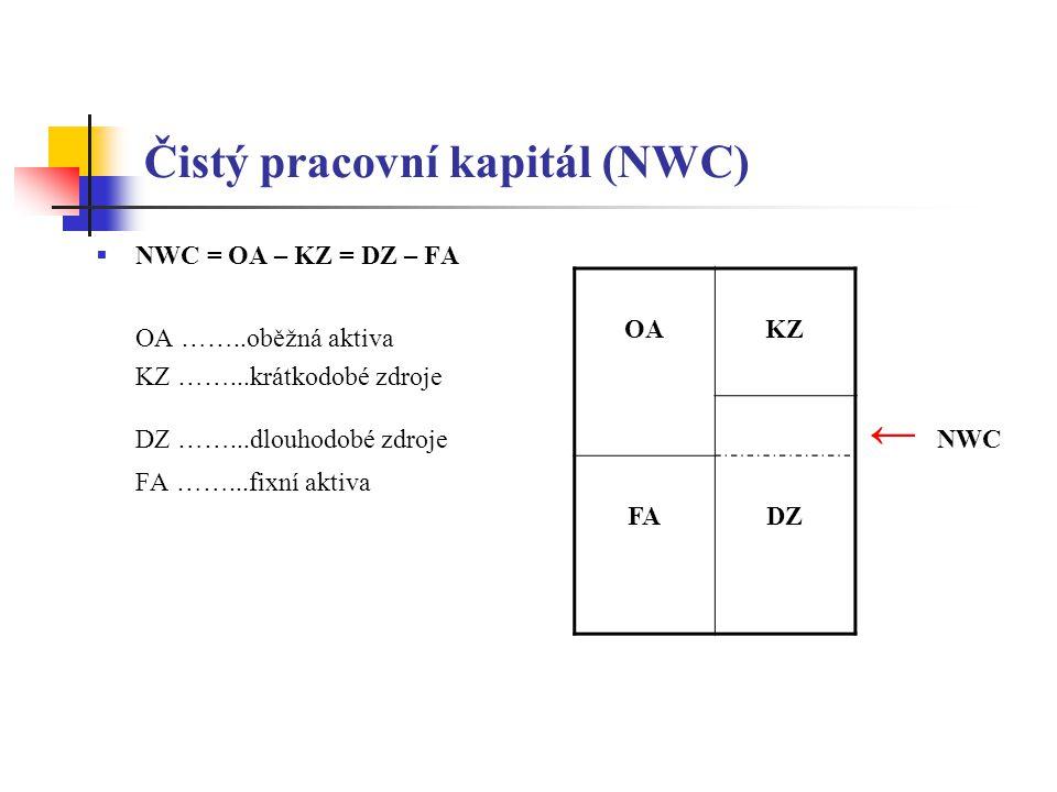 Čistý pracovní kapitál (NWC)  NWC = OA – KZ = DZ – FA OA ……..oběžná aktiva KZ ……...krátkodobé zdroje DZ ……...dlouhodobé zdroje ← NWC FA ……...fixní ak