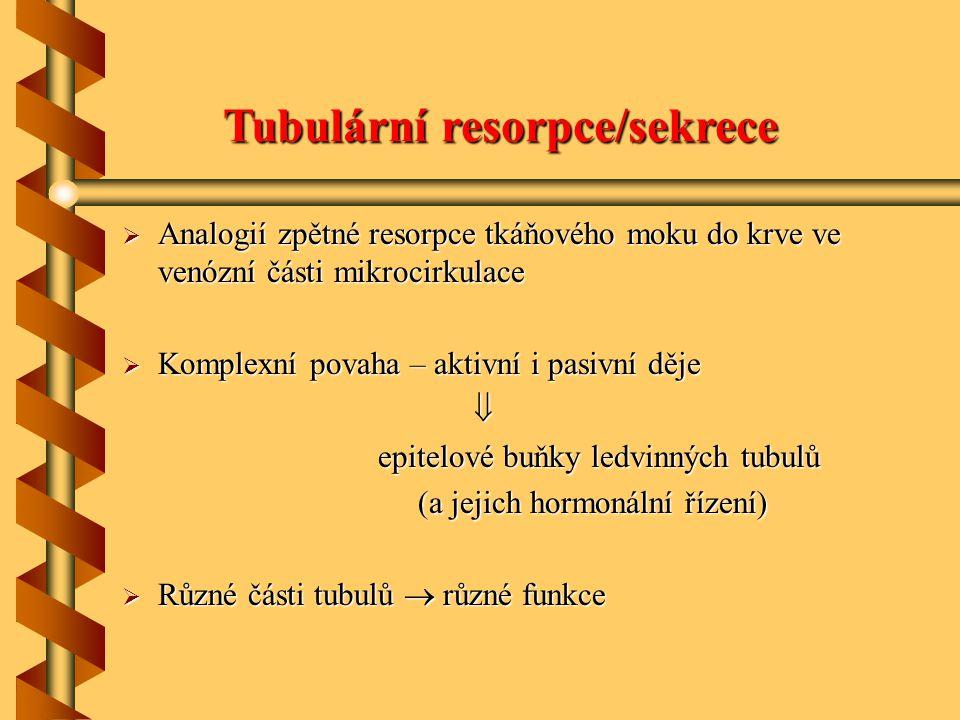 Tubulární resorpce/sekrece  Analogií zpětné resorpce tkáňového moku do krve ve venózní části mikrocirkulace  Komplexní povaha – aktivní i pasivní děje  epitelové buňky ledvinných tubulů epitelové buňky ledvinných tubulů (a jejich hormonální řízení) (a jejich hormonální řízení)  Různé části tubulů  různé funkce