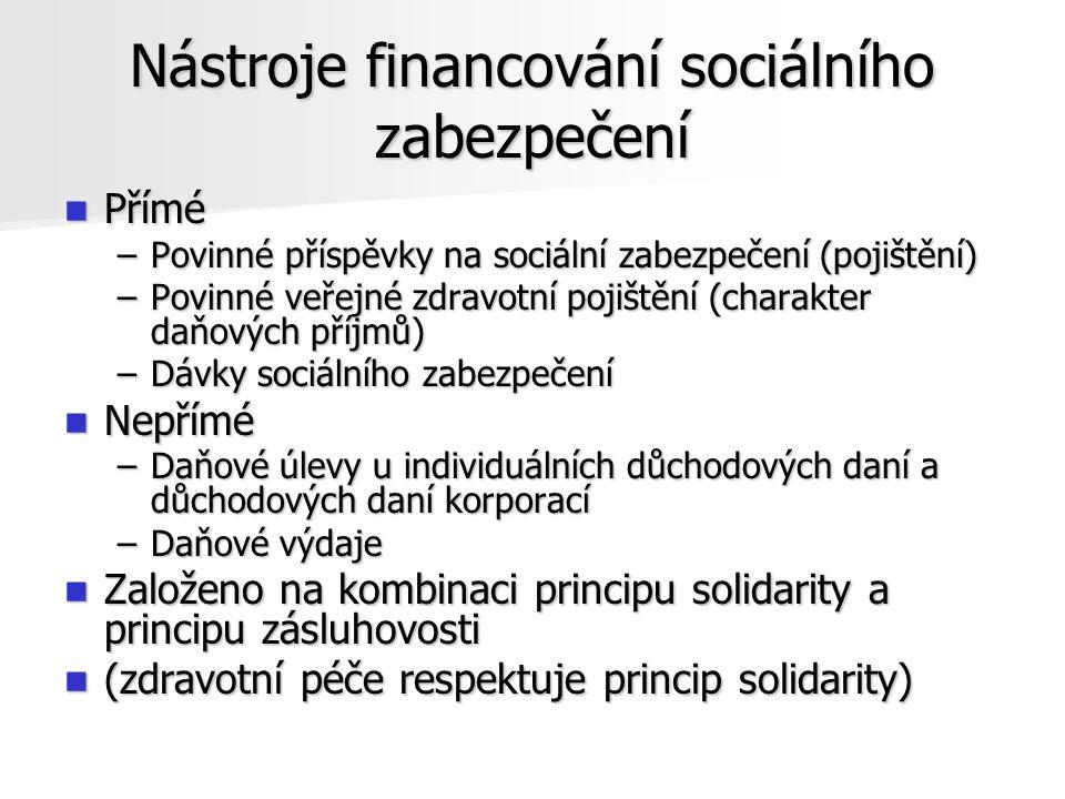 Nástroje financování sociálního zabezpečení Přímé Přímé –Povinné příspěvky na sociální zabezpečení (pojištění) –Povinné veřejné zdravotní pojištění (c