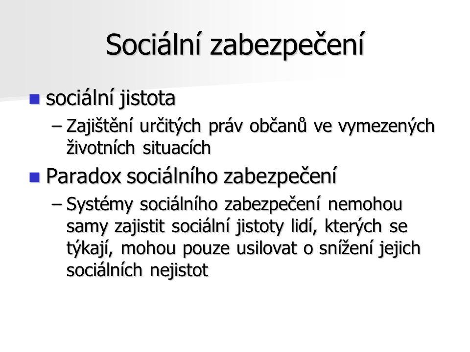 Sociální zabezpečení sociální jistota sociální jistota –Zajištění určitých práv občanů ve vymezených životních situacích Paradox sociálního zabezpečení Paradox sociálního zabezpečení –Systémy sociálního zabezpečení nemohou samy zajistit sociální jistoty lidí, kterých se týkají, mohou pouze usilovat o snížení jejich sociálních nejistot