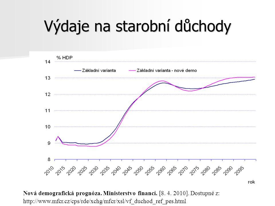 Výdaje na starobní důchody Nová demografická prognóza.