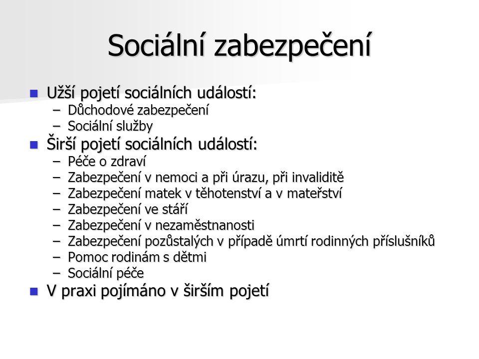 Sociální zabezpečení Užší pojetí sociálních událostí: Užší pojetí sociálních událostí: –Důchodové zabezpečení –Sociální služby Širší pojetí sociálních