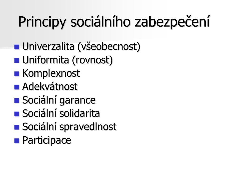Principy sociálního zabezpečení Univerzalita (všeobecnost) Univerzalita (všeobecnost) Uniformita (rovnost) Uniformita (rovnost) Komplexnost Komplexnost Adekvátnost Adekvátnost Sociální garance Sociální garance Sociální solidarita Sociální solidarita Sociální spravedlnost Sociální spravedlnost Participace Participace