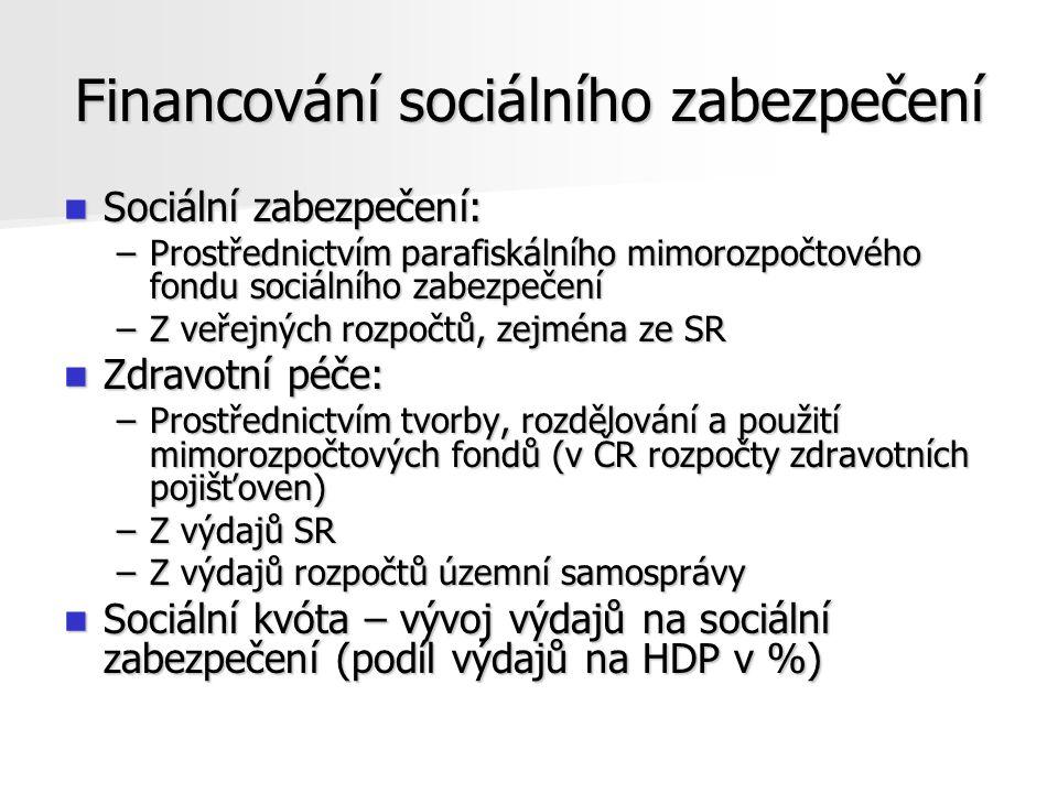 Financování sociálního zabezpečení Sociální zabezpečení: Sociální zabezpečení: –Prostřednictvím parafiskálního mimorozpočtového fondu sociálního zabez