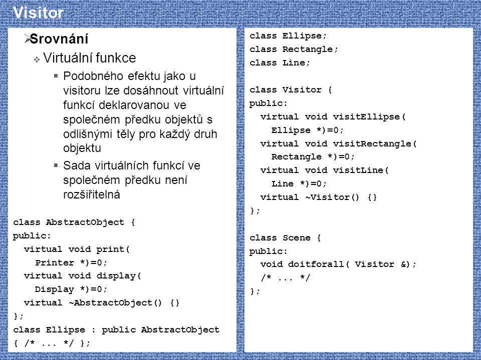 Visitor  Srovnání  Virtuální funkce  Podobného efektu jako u visitoru lze dosáhnout virtuální funkcí deklarovanou ve společném předku objektů s odlišnými těly pro každý druh objektu  Sada virtuálních funkcí ve společném předku není rozšiřitelná class AbstractObject { public: virtual void print( Printer *)=0; virtual void display( Display *)=0; virtual ~AbstractObject() {} }; class Ellipse : public AbstractObject { /*...