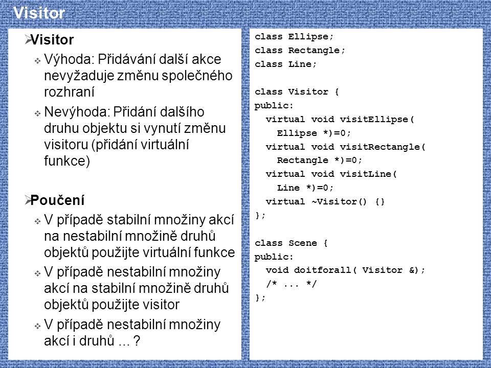 Visitor  Visitor  Výhoda: Přidávání další akce nevyžaduje změnu společného rozhraní  Nevýhoda: Přidání dalšího druhu objektu si vynutí změnu visitoru (přidání virtuální funkce)  Poučení  V případě stabilní množiny akcí na nestabilní množině druhů objektů použijte virtuální funkce  V případě nestabilní množiny akcí na stabilní množině druhů objektů použijte visitor  V případě nestabilní množiny akcí i druhů...