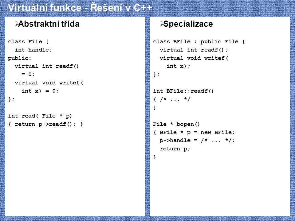 Virtuální funkce - Řešení v C++  Abstraktní třída class File { int handle; public: virtual int readf() = 0; virtual void writef( int x) = 0; }; int read( File * p) { return p->readf(); }  Specializace class BFile : public File { virtual int readf(); virtual void writef( int x); }; int BFile::readf() { /*...