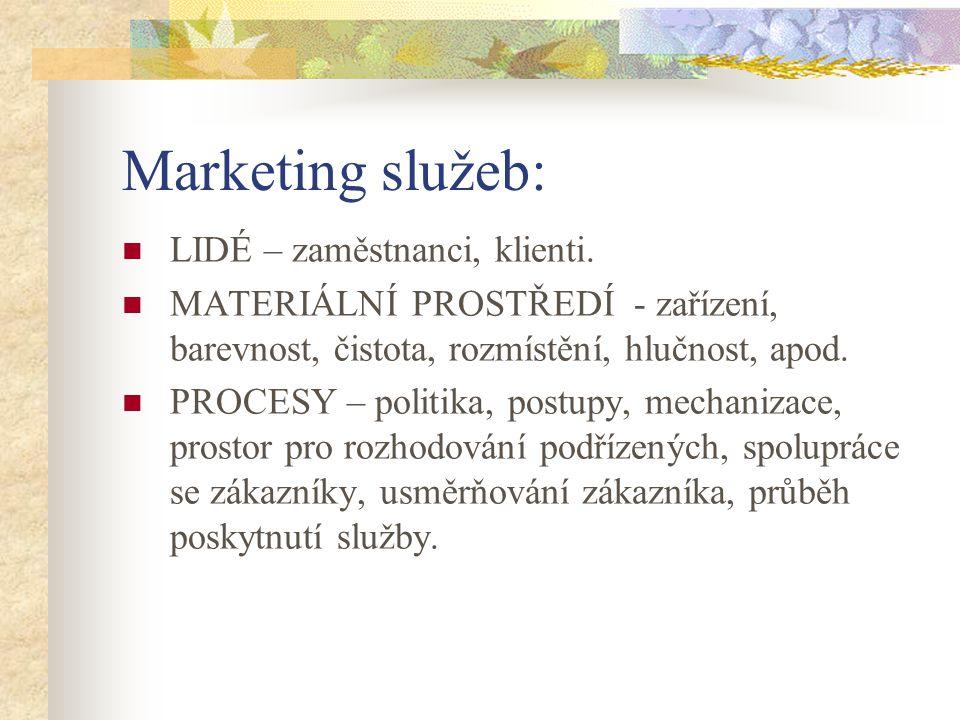 Marketing služeb: LIDÉ – zaměstnanci, klienti. MATERIÁLNÍ PROSTŘEDÍ - zařízení, barevnost, čistota, rozmístění, hlučnost, apod. PROCESY – politika, po
