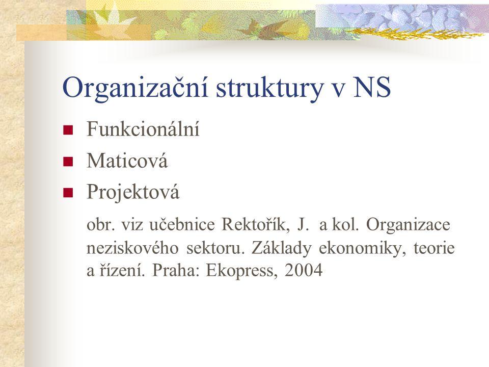 Organizační struktury v NS Funkcionální Maticová Projektová obr. viz učebnice Rektořík, J. a kol. Organizace neziskového sektoru. Základy ekonomiky, t