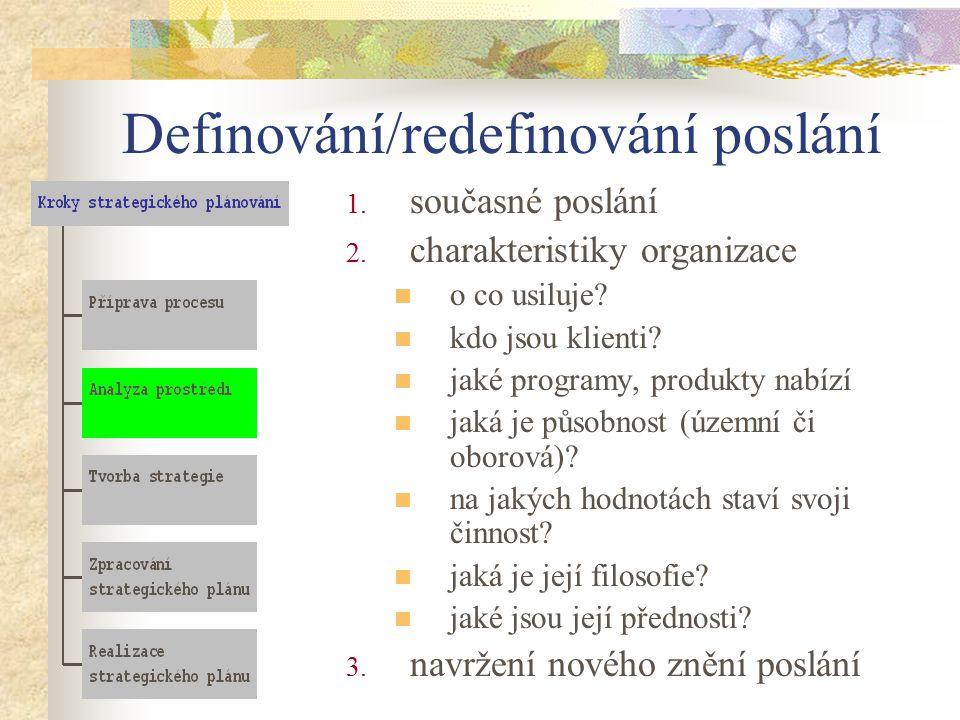 Definování/redefinování poslání 1. současné poslání 2. charakteristiky organizace o co usiluje? kdo jsou klienti? jaké programy, produkty nabízí jaká