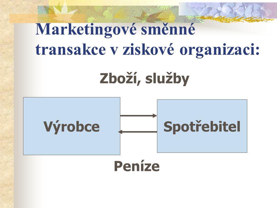 Doporučená literatura Strategické plánování pro neziskové organizace (Jiří Bárta, NROS 1997) Čítanka pre nezikové organizácie I.