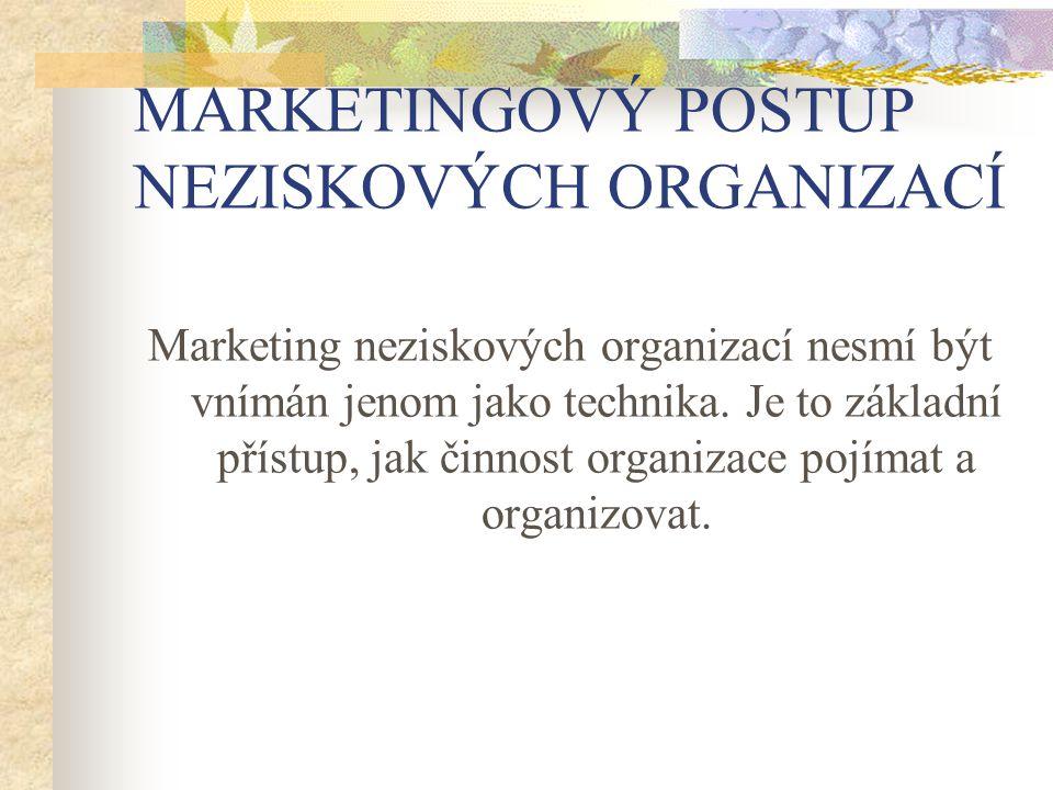 MARKETINGOVÝ POSTUP NEZISKOVÝCH ORGANIZACÍ Marketing neziskových organizací nesmí být vnímán jenom jako technika. Je to základní přístup, jak činnost